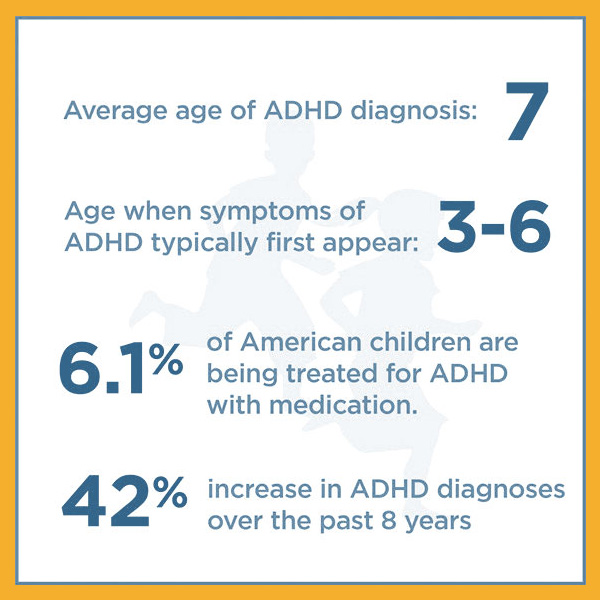 ADHD Children Therapy